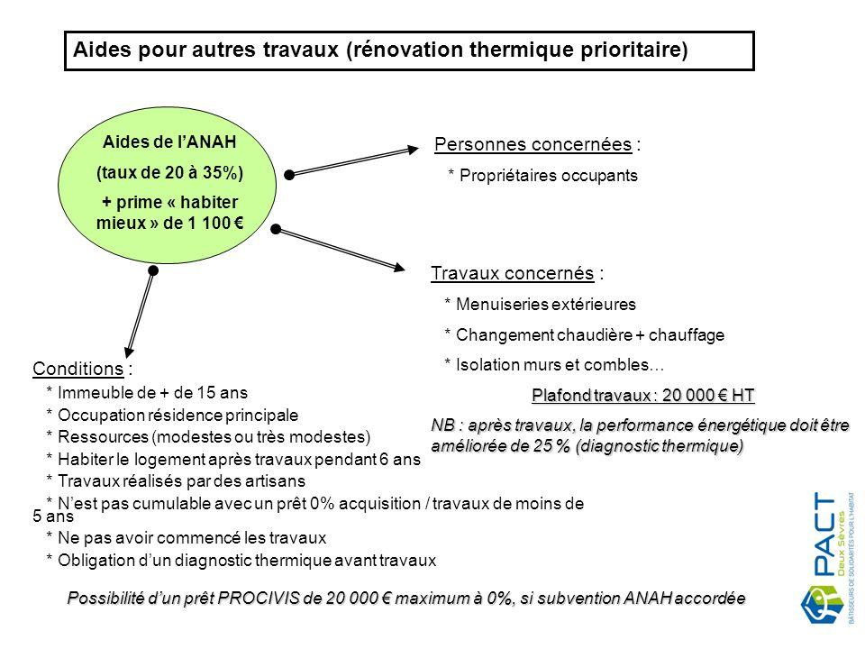 Aides pour autres travaux (rénovation thermique prioritaire) Aides de lANAH (taux de 20 à 35%) + prime « habiter mieux » de 1 100 Personnes concernées