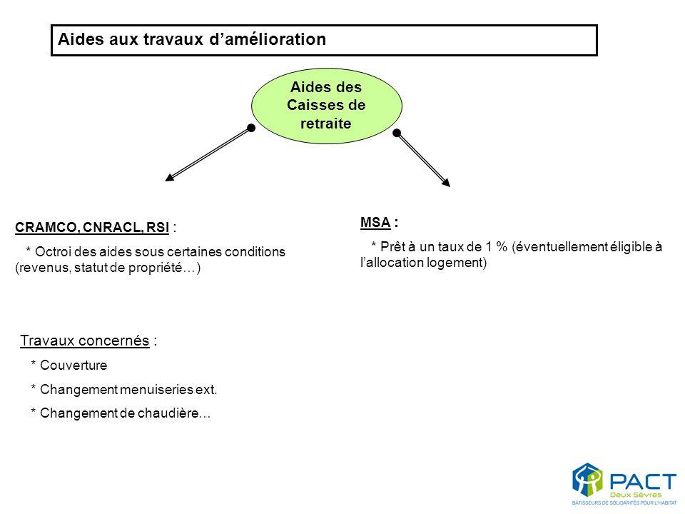 Aides aux travaux damélioration Aides des Caisses de retraite CRAMCO, CNRACL, RSI : * Octroi des aides sous certaines conditions (revenus, statut de p
