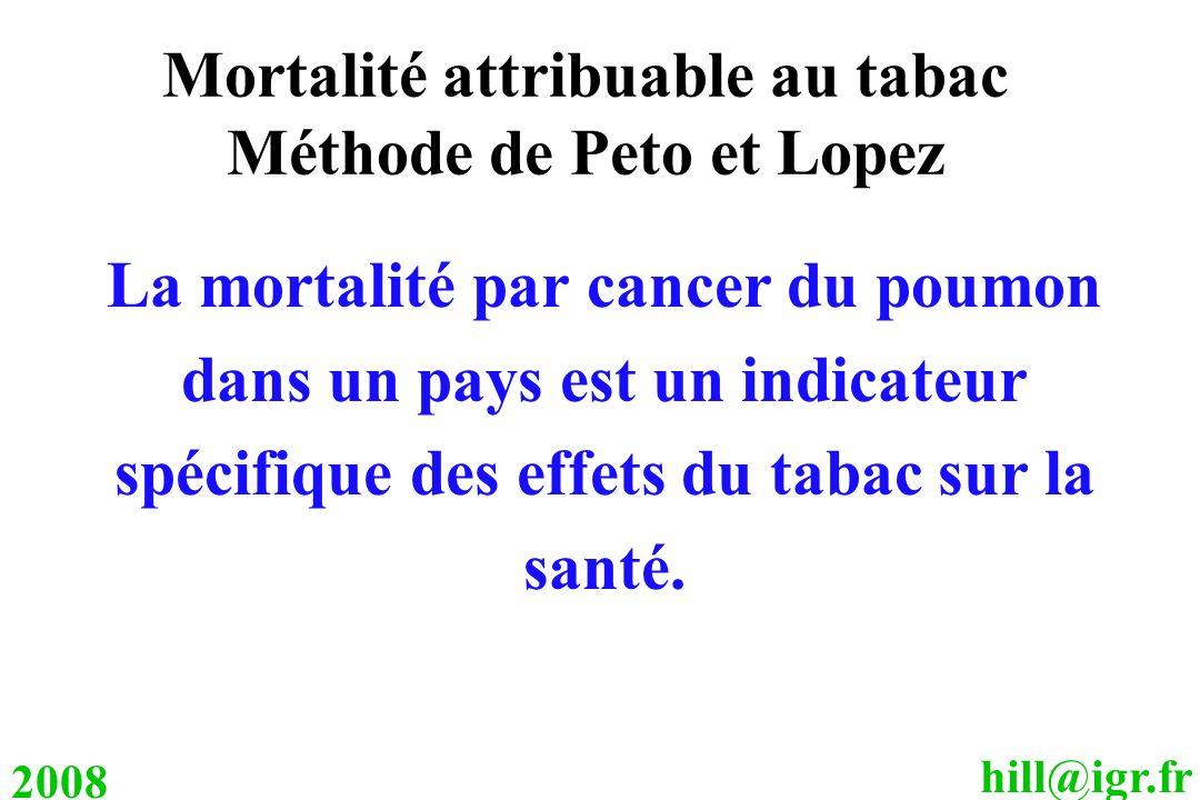 hill@igr.fr 2008 La mortalité par cancer du poumon dans un pays est un indicateur spécifique des effets du tabac sur la santé. Mortalité attribuable a