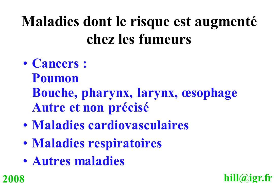 hill@igr.fr 2008 Maladies dont le risque est augmenté chez les fumeurs Cancers : Poumon Bouche, pharynx, larynx, œsophage Autre et non précisé Maladie