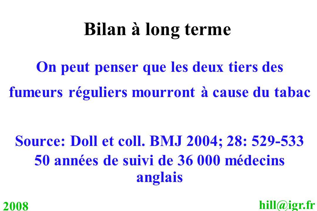 hill@igr.fr 2008 Bilan à long terme On peut penser que les deux tiers des fumeurs réguliers mourront à cause du tabac Source: Doll et coll. BMJ 2004;