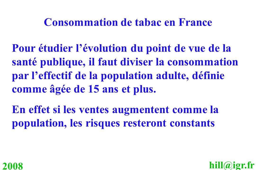 hill@igr.fr 2008 Consommation de tabac en France Pour étudier lévolution du point de vue de la santé publique, il faut diviser la consommation par lef