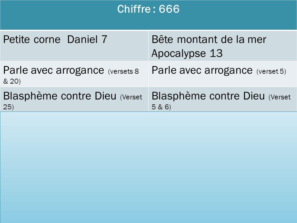 La bête terrible (Daniel 7) et la bête de la mer (apocalypse 13) Empire Romain païen