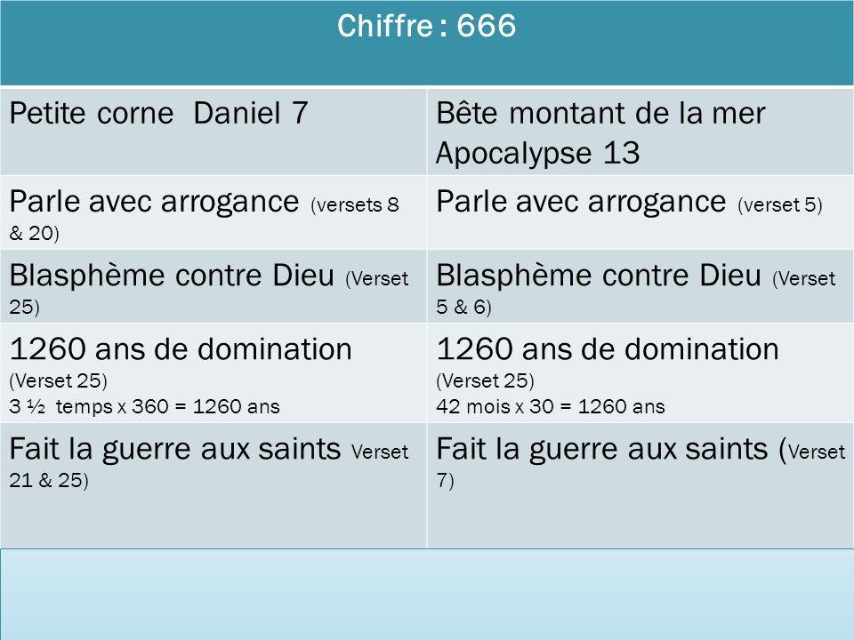 19 II est important de comprendre que les prophéties bibliques concernant la « petite corne » visent un système religieux, et non des individus, laïques ou ecclésiastiques, demeurés fidèles à Jésus.