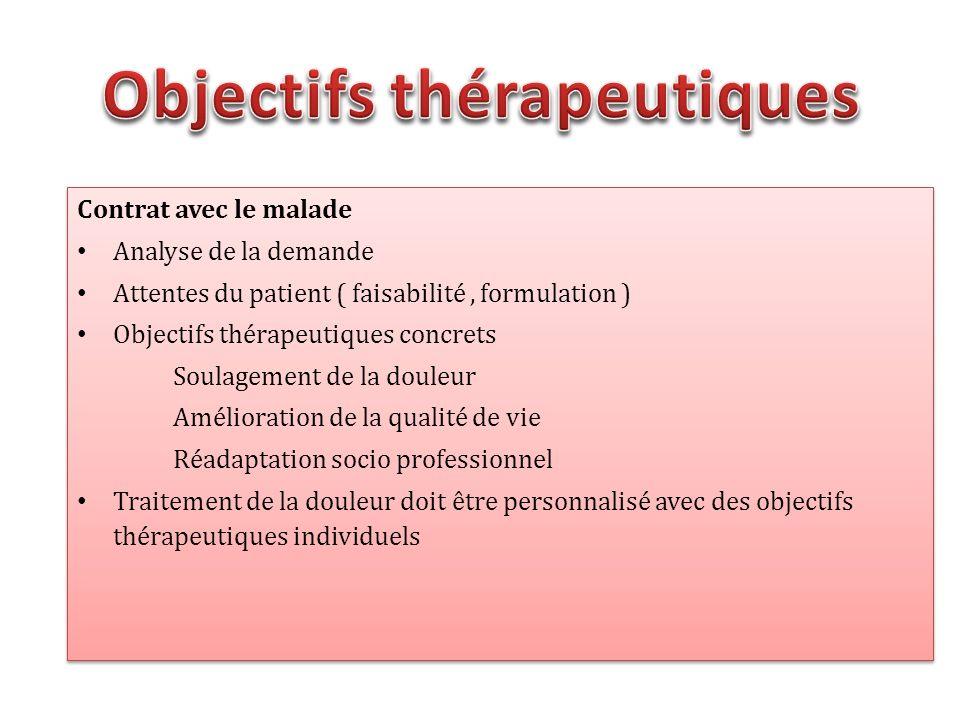 Contrat avec le malade Analyse de la demande Attentes du patient ( faisabilité, formulation ) Objectifs thérapeutiques concrets Soulagement de la doul