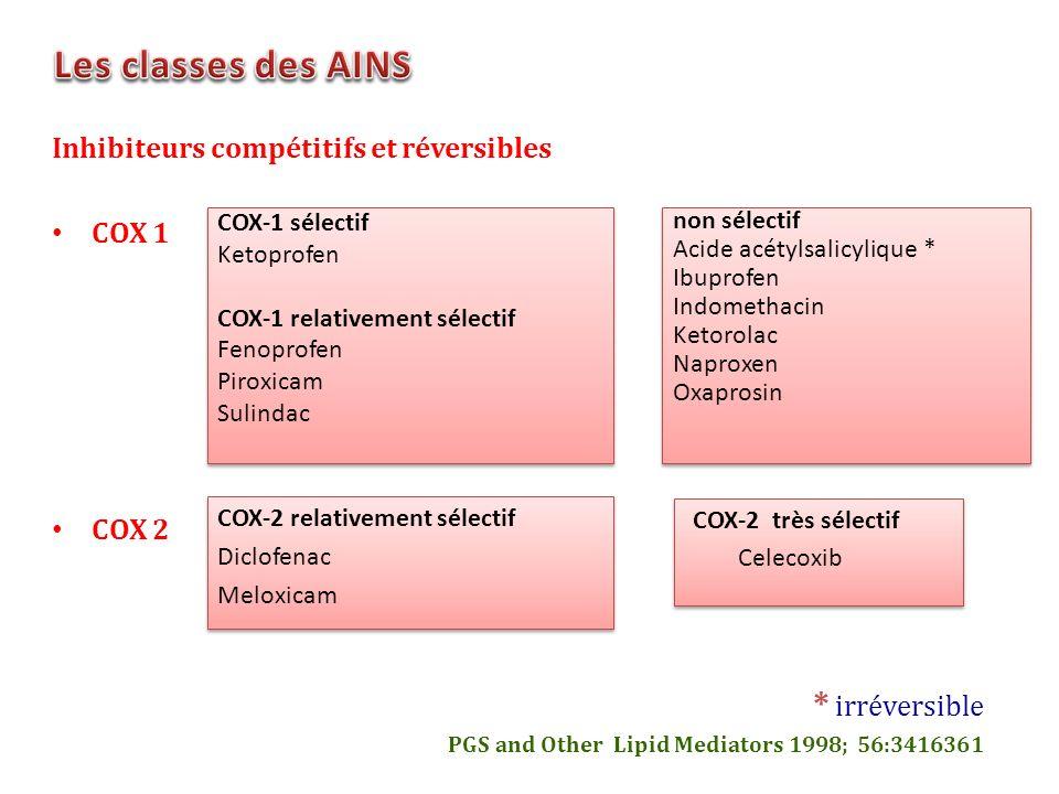 Inhibiteurs compétitifs et réversibles COX 1 COX 2 * irréversible PGS and Other Lipid Mediators 1998; 56:3416361 COX-1 sélectif Ketoprofen COX-1 relat