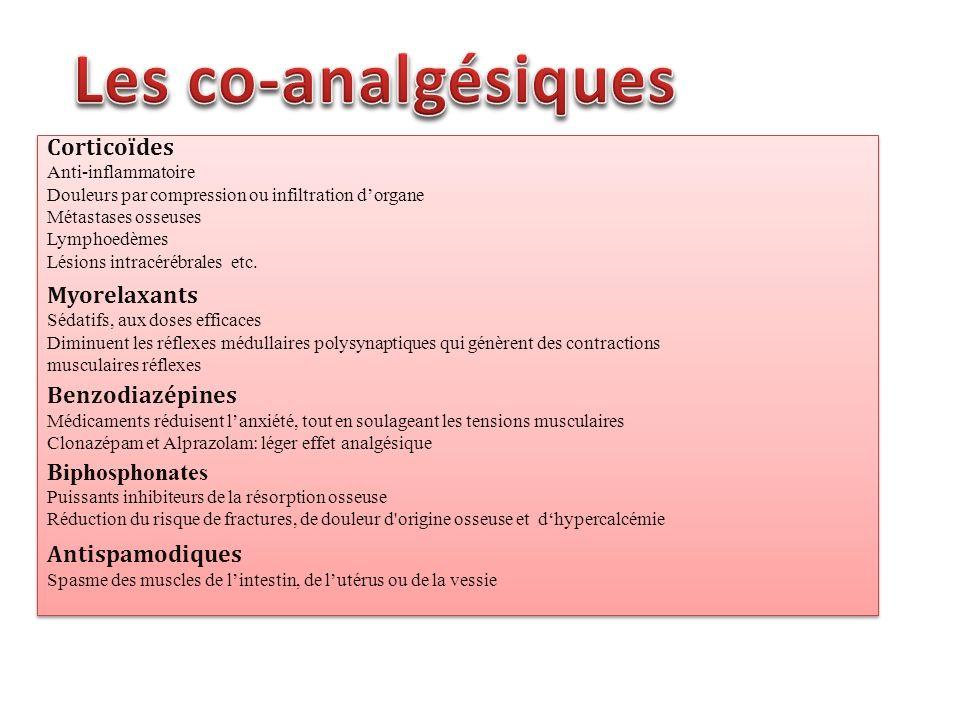 Corticoïdes Anti-inflammatoire Douleurs par compression ou infiltration dorgane Métastases osseuses Lymphoedèmes Lésions intracérébrales etc. Myorelax