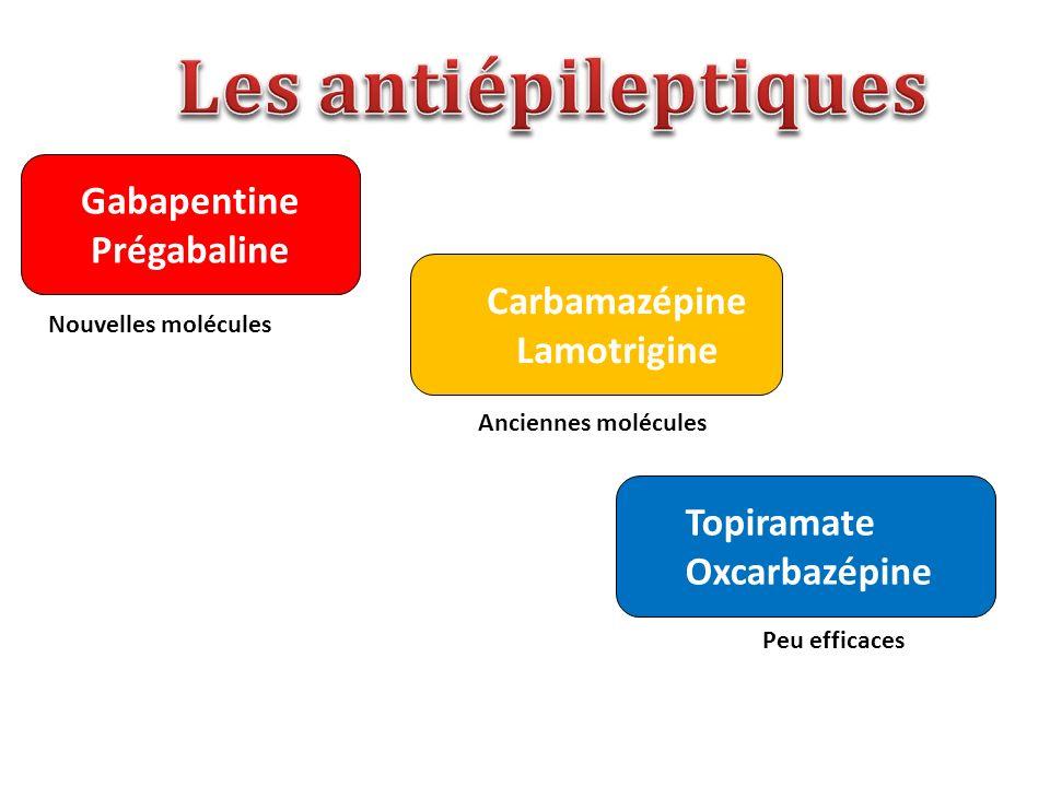Gabapentine Prégabaline Carbamazépine Lamotrigine Topiramate Oxcarbazépine Nouvelles molécules Anciennes molécules Peu efficaces