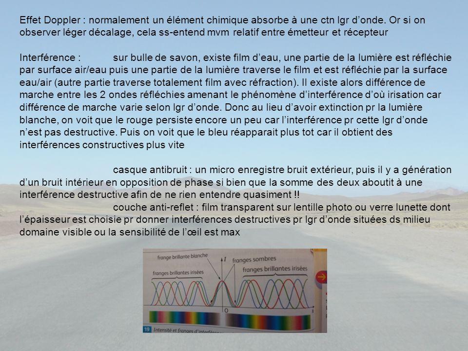 Effet Doppler : normalement un élément chimique absorbe à une ctn lgr donde.