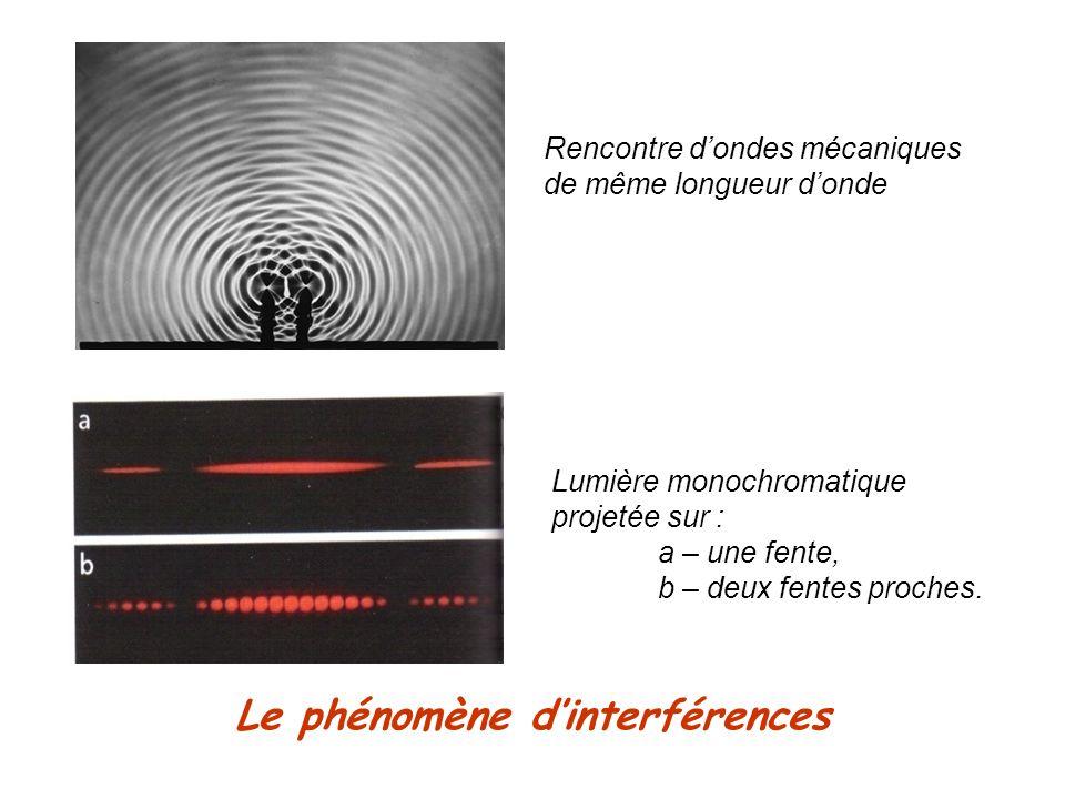 Le phénomène dinterférences Rencontre dondes mécaniques de même longueur donde Lumière monochromatique projetée sur : a – une fente, b – deux fentes proches.