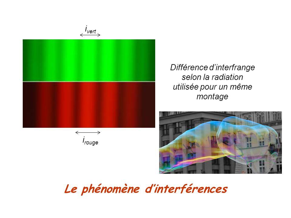 i vert Différence dinterfrange selon la radiation utilisée pour un même montage i rouge