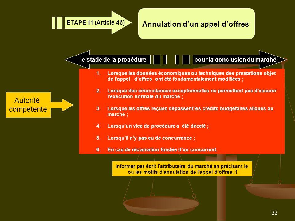 22 Annulation dun appel doffres ETAPE 11 (Article 46) 1.Lorsque les données économiques ou techniques des prestations objet de lappel doffres ont été