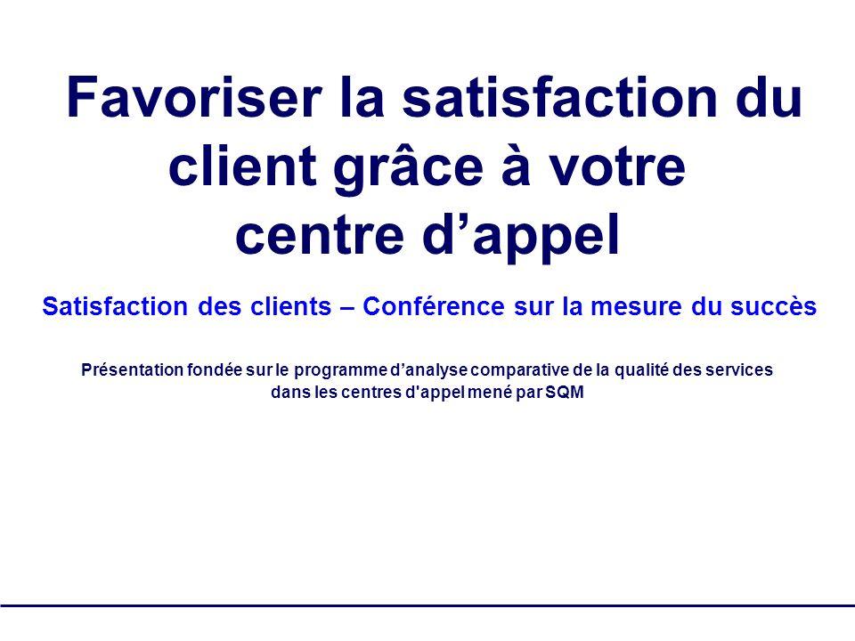 SQM Group Tous droits réservés - pas de reproduction 1 Favoriser la satisfaction du client grâce à votre centre dappel Satisfaction des clients – Conf