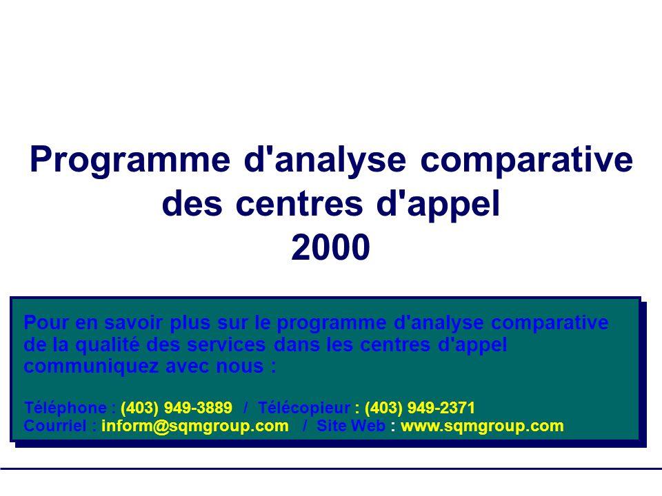 SQM Group Tous droits réservés - pas de reproduction 22 Programme d'analyse comparative des centres d'appel 2000 Pour en savoir plus sur le programme