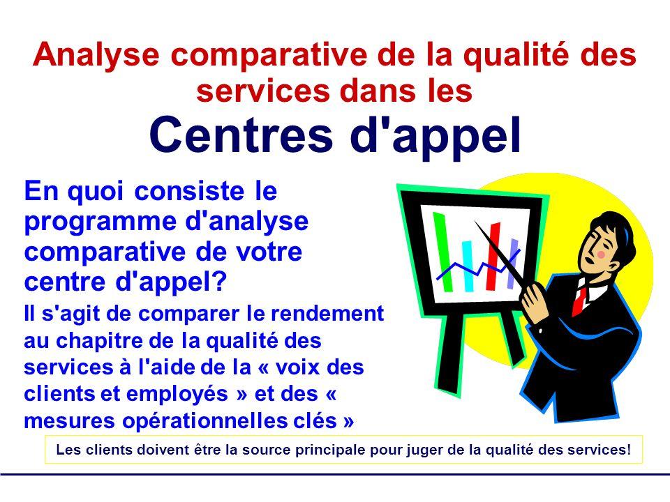 SQM Group Tous droits réservés - pas de reproduction 3 Analyse comparative de la qualité des services dans les Centres d'appel En quoi consiste le pro