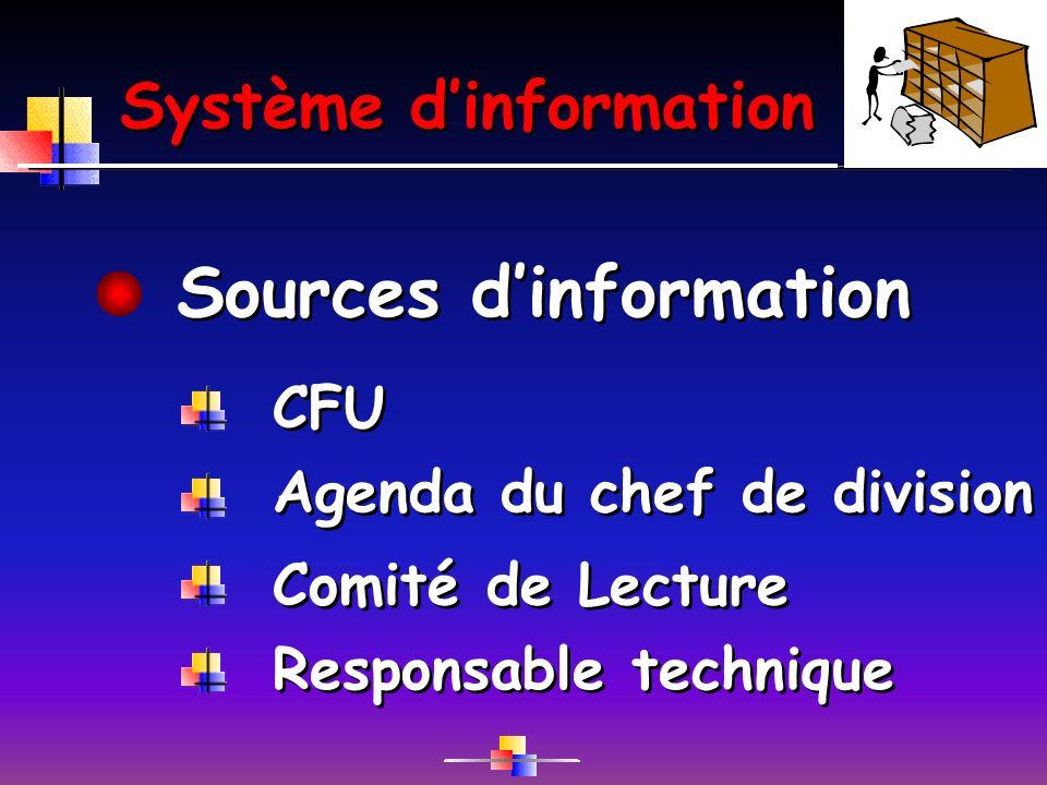 Système dinformation Agenda du chef de division CFU Sources dinformation Comité de Lecture Responsable technique