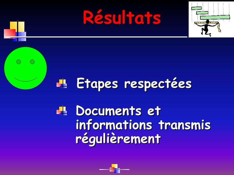 Etapes respectées Documents et informations transmis régulièrement