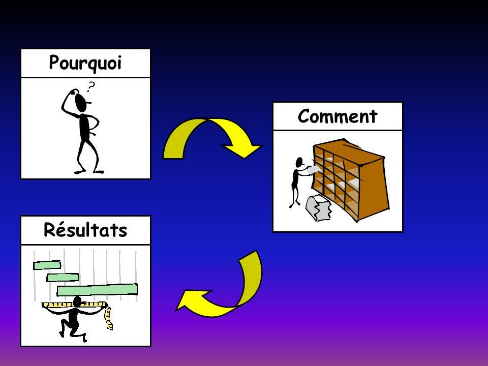 Système de suivi BUT : connaître la situation en temps réel Fiche individuelle Récapitulatif Correspondance des numéros