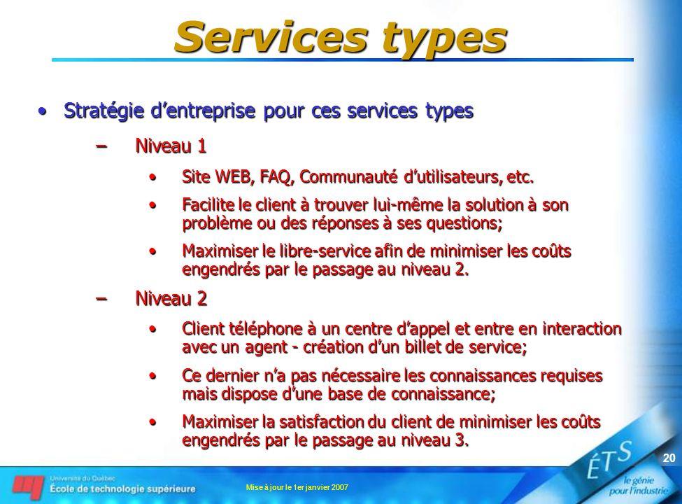Mise à jour le 1er janvier 2007 20 Services types Stratégie dentreprise pour ces services typesStratégie dentreprise pour ces services types –Niveau 1 Site WEB, FAQ, Communauté dutilisateurs, etc.Site WEB, FAQ, Communauté dutilisateurs, etc.