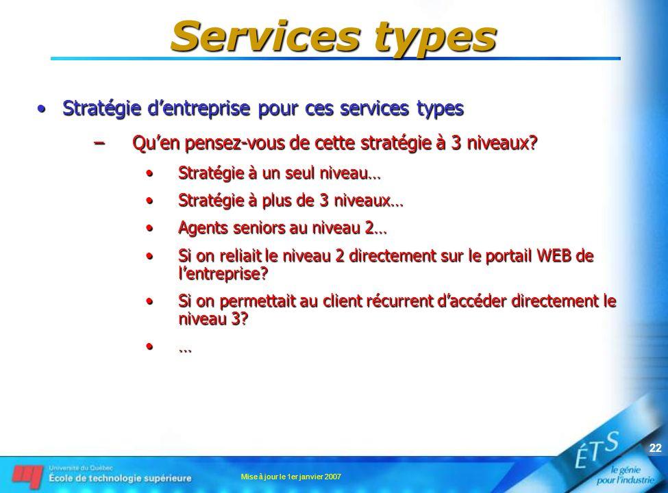 Mise à jour le 1er janvier 2007 22 Services types Stratégie dentreprise pour ces services typesStratégie dentreprise pour ces services types –Quen pensez-vous de cette stratégie à 3 niveaux.
