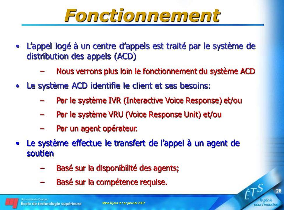 Mise à jour le 1er janvier 2007 25 Fonctionnement Lappel logé à un centre dappels est traité par le système de distribution des appels (ACD)Lappel logé à un centre dappels est traité par le système de distribution des appels (ACD) –Nous verrons plus loin le fonctionnement du système ACD Le système ACD identifie le client et ses besoins:Le système ACD identifie le client et ses besoins: –Par le système IVR (Interactive Voice Response) et/ou –Par le système VRU (Voice Response Unit) et/ou –Par un agent opérateur.