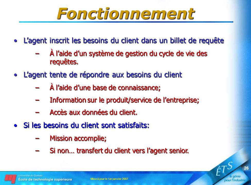 Mise à jour le 1er janvier 2007 26 Fonctionnement Lagent inscrit les besoins du client dans un billet de requêteLagent inscrit les besoins du client dans un billet de requête –À laide dun système de gestion du cycle de vie des requêtes.