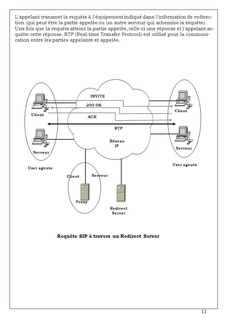 11 L'appelant transmet la requête à l'équipement indiqué dans l'information de redirec- tion (qui peut être la partie appelée ou un autre serveur qui