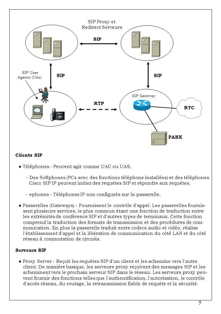 5 SIP SIP Proxy et Redirect Serveurs RTP RTC SIP Gateway SIP User Agents (UAs) PABX Clients SIP Téléphones - Peuvent agir comme UAC ou UAS. - Des Soft