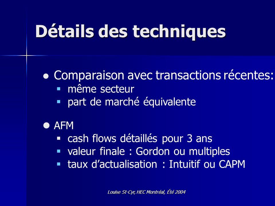 Louise St-Cyr, HEC Montréal, Été 2004 Détails des techniques Comparaison avec transactions récentes: même secteur part de marché équivalente AFM cash flows détaillés pour 3 ans valeur finale : Gordon ou multiples taux dactualisation : Intuitif ou CAPM