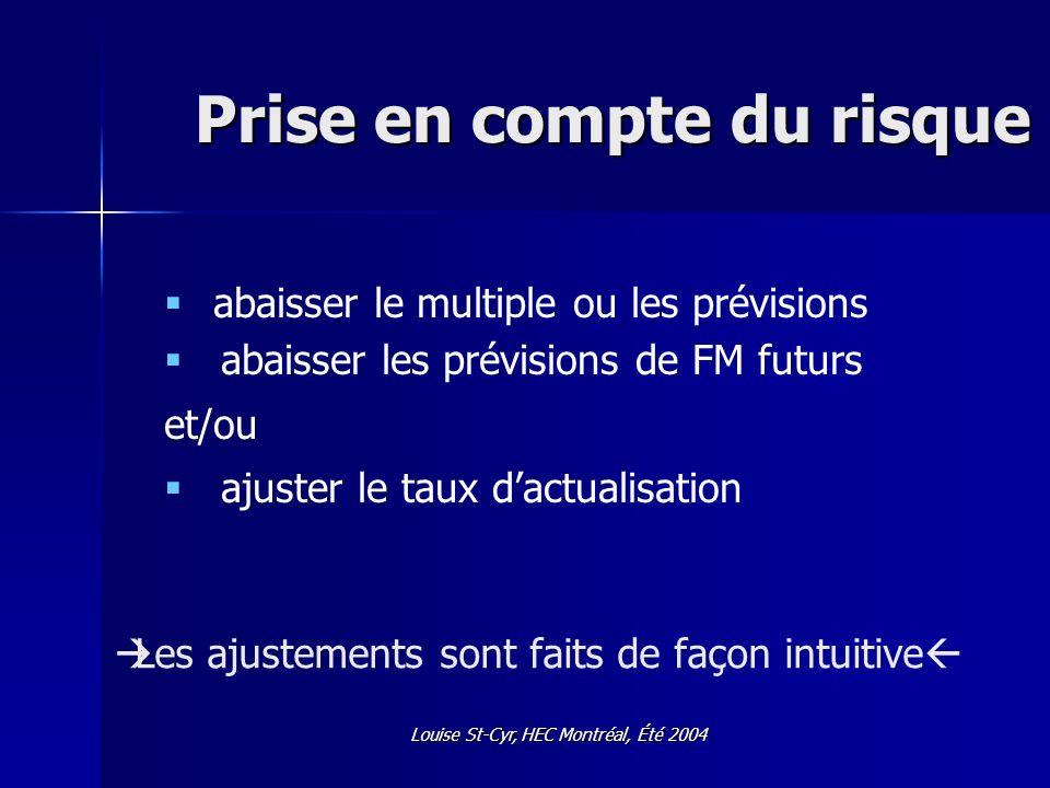 Louise St-Cyr, HEC Montréal, Été 2004 Prise en compte du risque abaisser le multiple ou les prévisions abaisser les prévisions de FM futurs et/ou ajuster le taux dactualisation Les ajustements sont faits de façon intuitive