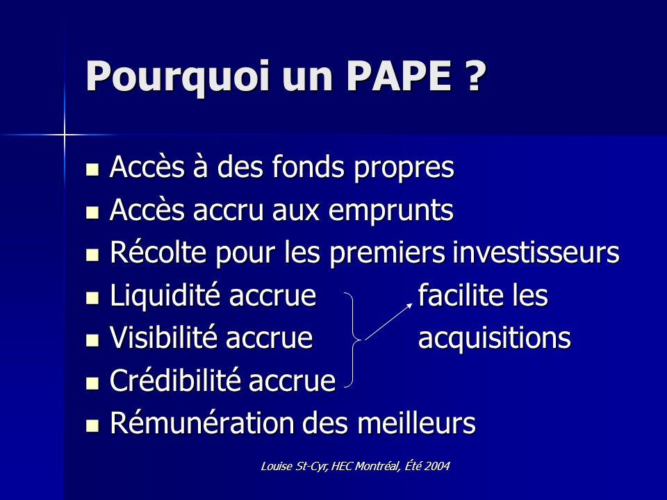 Louise St-Cyr, HEC Montréal, Été 2004 Pourquoi un PAPE .