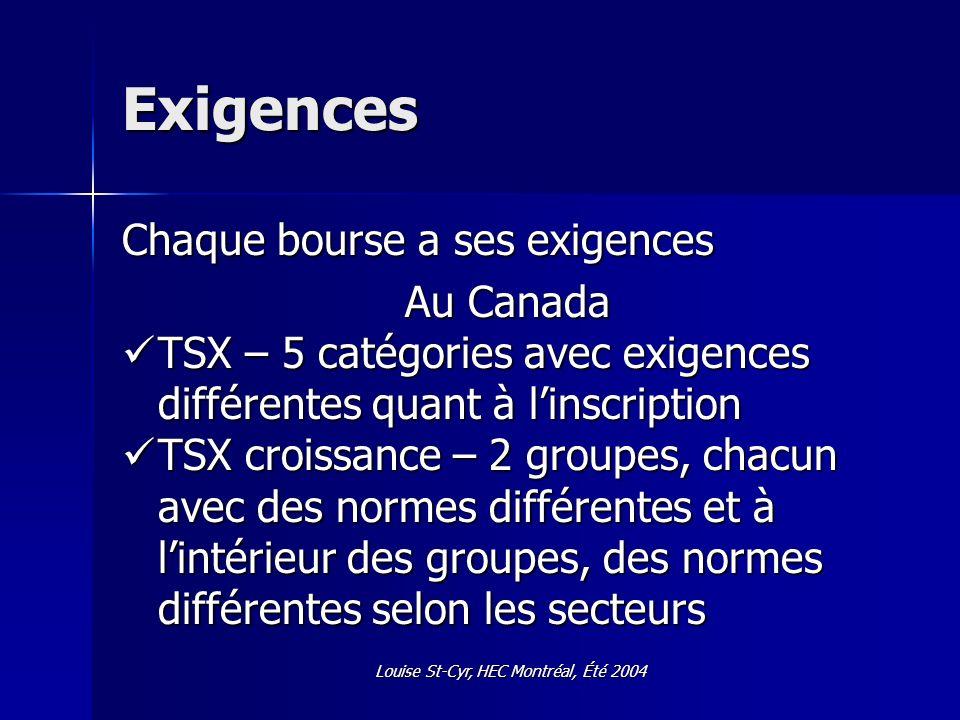 Louise St-Cyr, HEC Montréal, Été 2004 Exigences Chaque bourse a ses exigences Au Canada TSX – 5 catégories avec exigences différentes quant à linscription TSX – 5 catégories avec exigences différentes quant à linscription TSX croissance – 2 groupes, chacun avec des normes différentes et à lintérieur des groupes, des normes différentes selon les secteurs TSX croissance – 2 groupes, chacun avec des normes différentes et à lintérieur des groupes, des normes différentes selon les secteurs