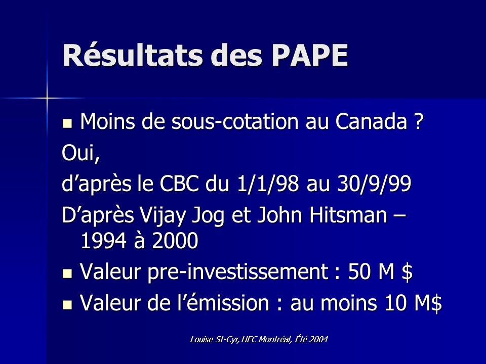 Louise St-Cyr, HEC Montréal, Été 2004 Résultats des PAPE Moins de sous-cotation au Canada .