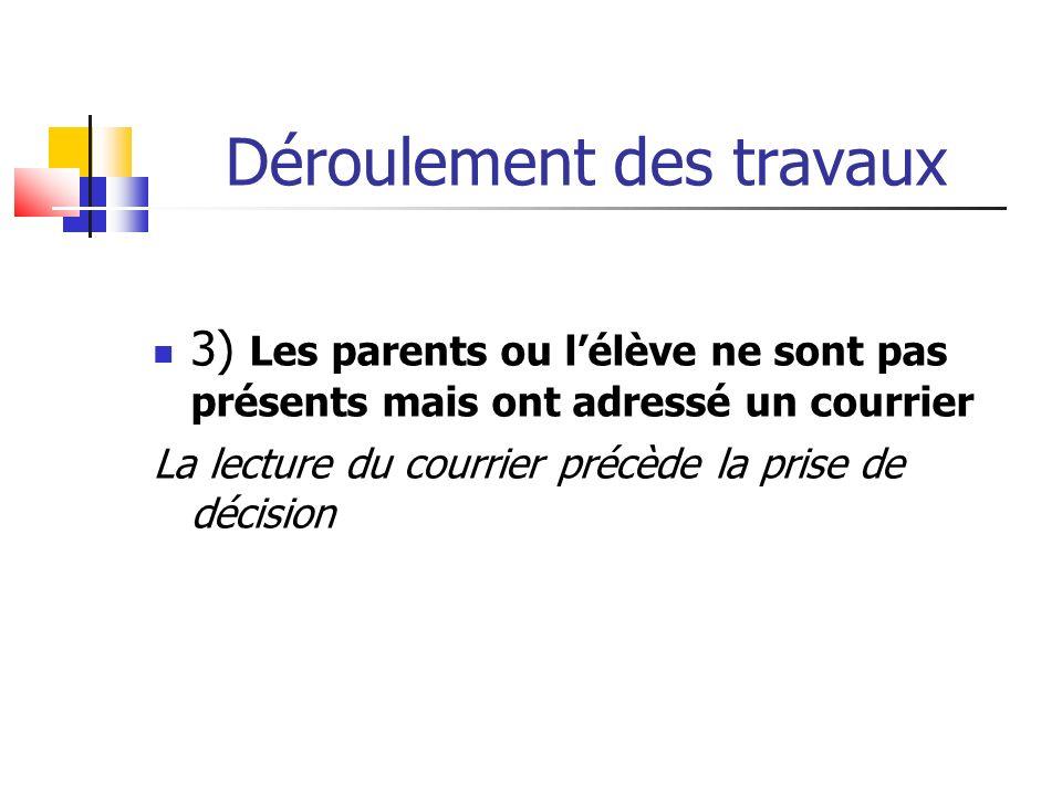 Déroulement des travaux 3) Les parents ou lélève ne sont pas présents mais ont adressé un courrier La lecture du courrier précède la prise de décision