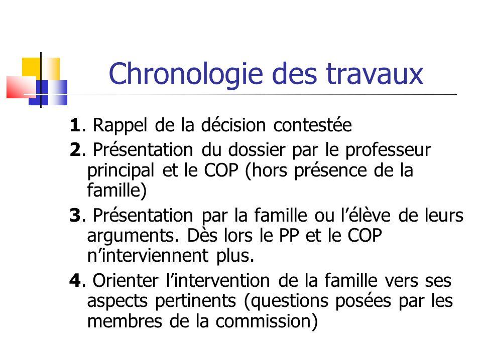 Chronologie des travaux 1. Rappel de la décision contestée 2.