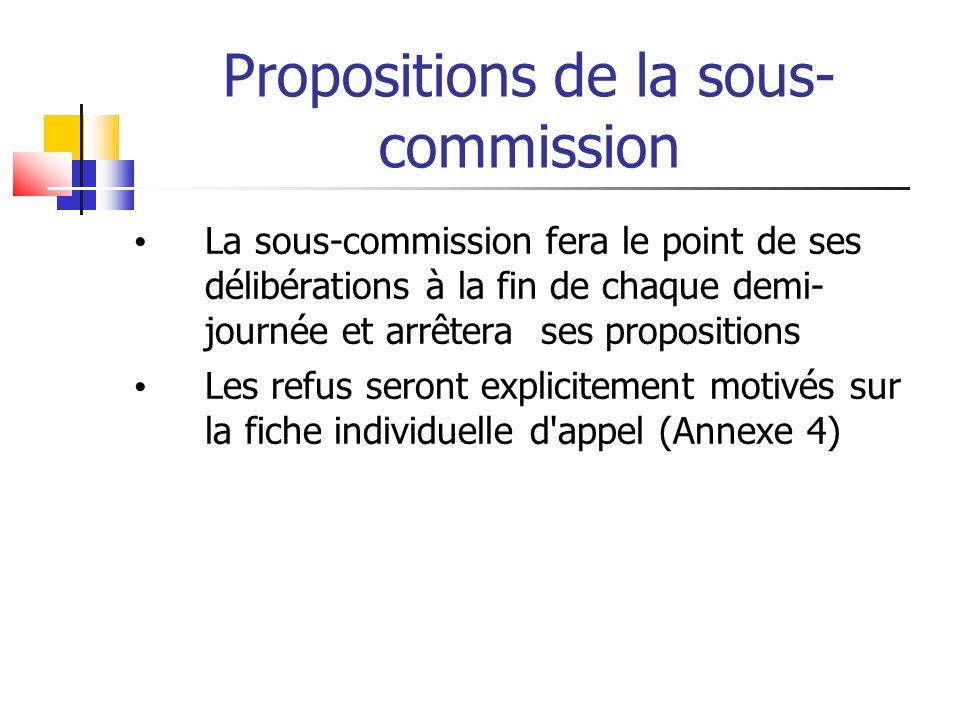 Propositions de la sous- commission La sous-commission fera le point de ses délibérations à la fin de chaque demi- journée et arrêtera ses propositions Les refus seront explicitement motivés sur la fiche individuelle d appel (Annexe 4)
