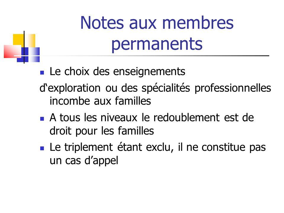 Notes aux membres permanents Le choix des enseignements dexploration ou des spécialités professionnelles incombe aux familles A tous les niveaux le re