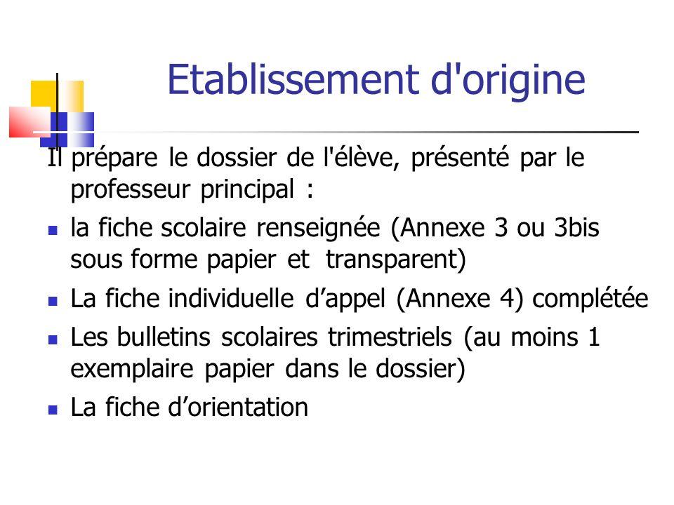 Etablissement d'origine Il prépare le dossier de l'élève, présenté par le professeur principal : la fiche scolaire renseignée (Annexe 3 ou 3bis sous f