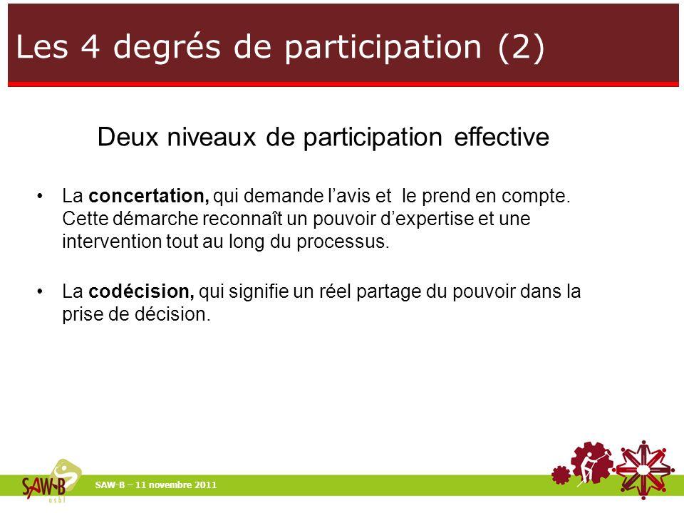 Les 4 degrés de participation (3) SAW-B – 11 novembre 2011 La participation, cest aussi Lévaluation, c est-à-dire le fait dêtre acteur de laction.