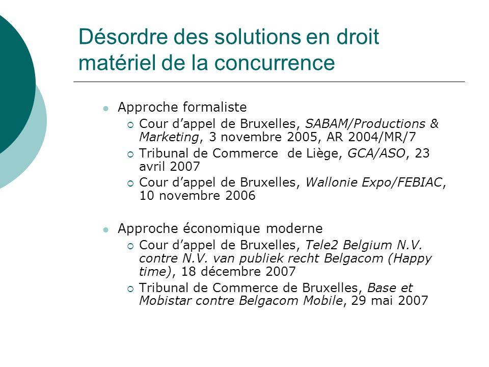 II.Une jurisprudence en extension Illustrations Prés.