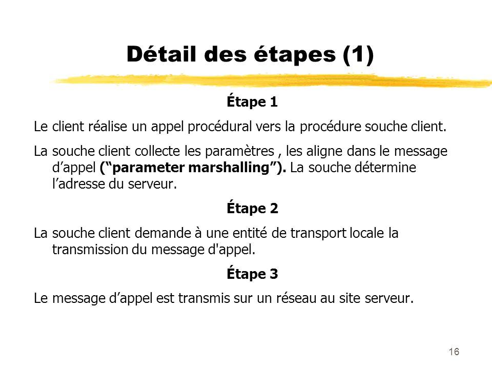 16 Détail des étapes (1) Étape 1 Le client réalise un appel procédural vers la procédure souche client. La souche client collecte les paramètres, les