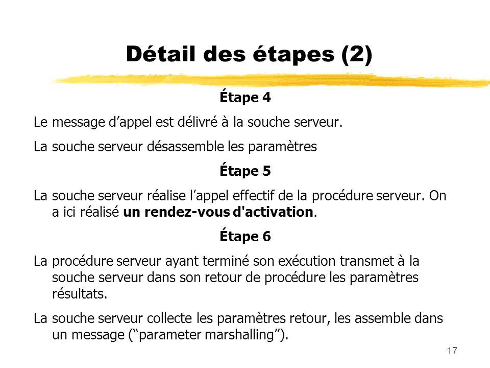 17 Détail des étapes (2) Étape 4 Le message dappel est délivré à la souche serveur. La souche serveur désassemble les paramètres Étape 5 La souche ser