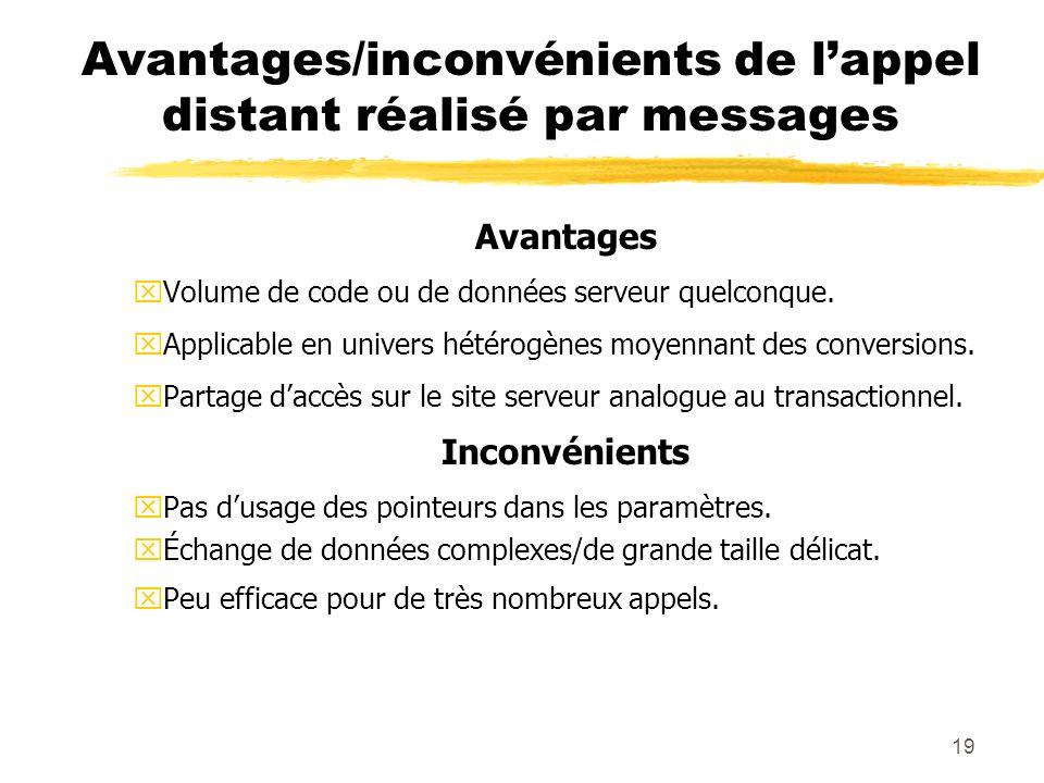 19 Avantages/inconvénients de lappel distant réalisé par messages Avantages xVolume de code ou de données serveur quelconque. xApplicable en univers h