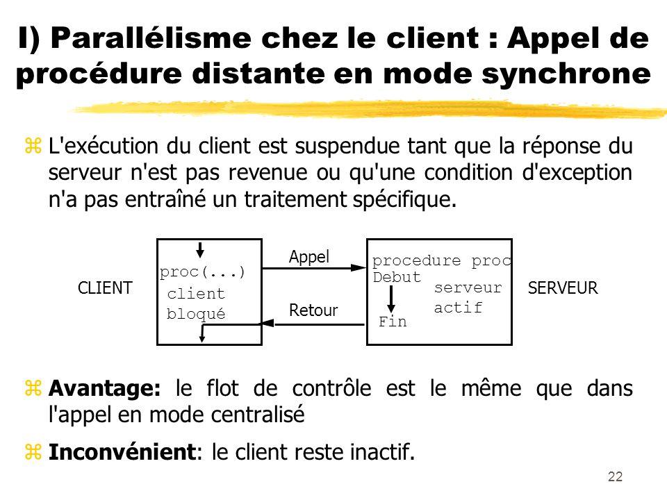 22 I) Parallélisme chez le client : Appel de procédure distante en mode synchrone zL'exécution du client est suspendue tant que la réponse du serveur