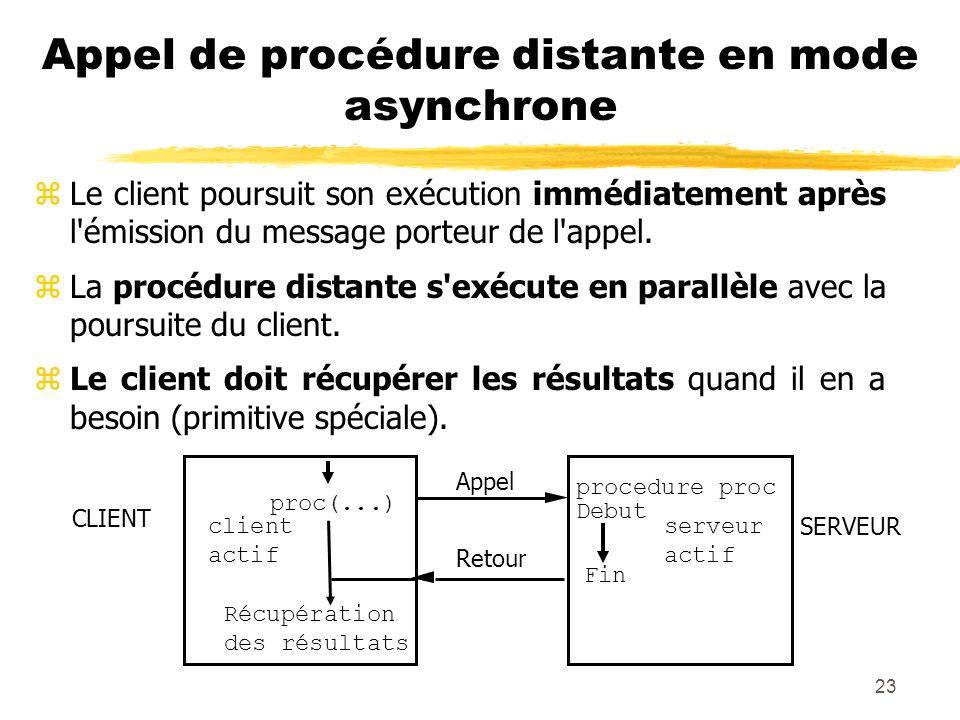 23 Appel de procédure distante en mode asynchrone zLe client poursuit son exécution immédiatement après l'émission du message porteur de l'appel. zLa