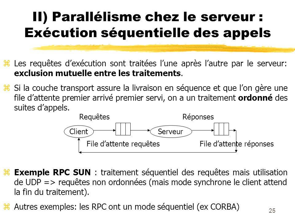 25 II) Parallélisme chez le serveur : Exécution séquentielle des appels zLes requêtes dexécution sont traitées lune après lautre par le serveur: exclu