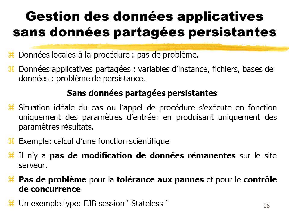 28 Gestion des données applicatives sans données partagées persistantes zDonnées locales à la procédure : pas de problème. Données applicatives partag