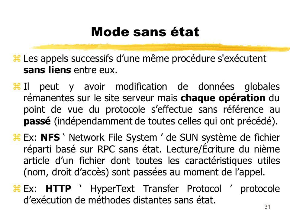 31 Mode sans état zLes appels successifs dune même procédure s'exécutent sans liens entre eux. zIl peut y avoir modification de données globales réman