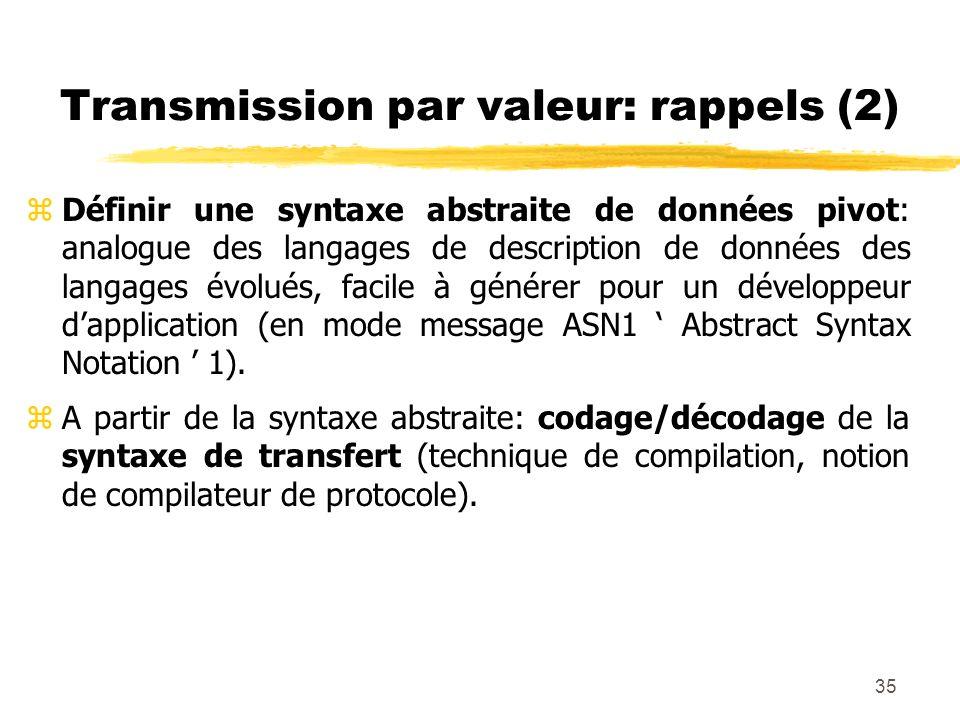 35 Transmission par valeur: rappels (2) zDéfinir une syntaxe abstraite de données pivot: analogue des langages de description de données des langages