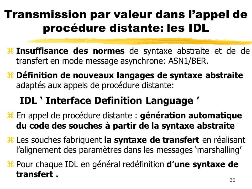 36 Transmission par valeur dans lappel de procédure distante: les IDL zInsuffisance des normes de syntaxe abstraite et de de transfert en mode message